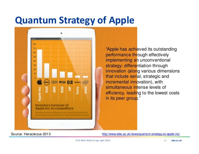 Quantum Strategy of Apple 21Prof Mark Skilton Copy right 2014 http://www.wbs.ac.uk/news/quantum-strategy-at-apple-inc/Sour...