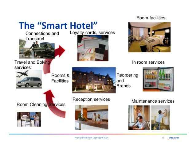 """The """"Smart Hotel"""" 23Prof Mark Skilton Copy right 2014 Loyalty cards, services In room services Maintenance services Room f..."""