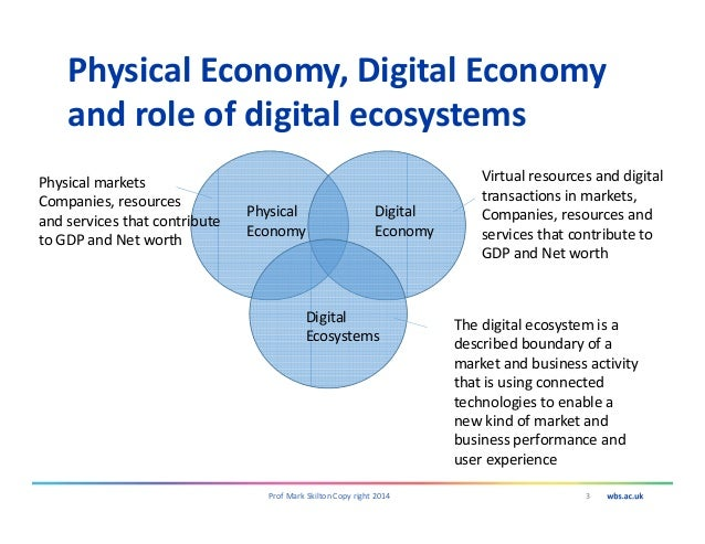 Physical Economy, Digital Economy and role of digital ecosystems 3 Physical Economy Digital Economy Digital Ecosystems Phy...