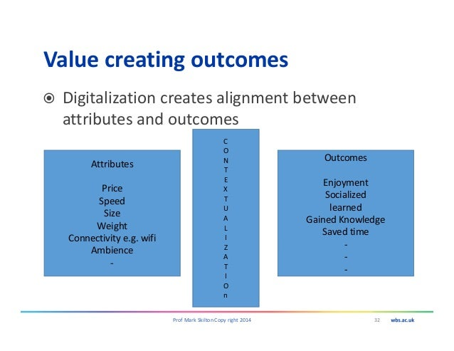 Value creating outcomes Digitalization creates alignment between attributes and outcomes 32Prof Mark Skilton Copy right 20...
