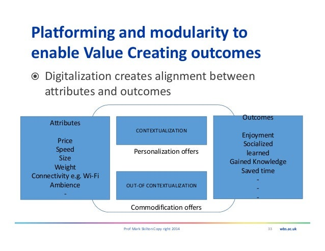 Platforming and modularity to enable Value Creating outcomes Digitalization creates alignment between attributes and outco...