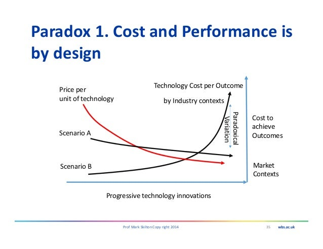 Paradox 1. Cost and Performance is by design 35Prof Mark Skilton Copy right 2014 Technology Cost per Outcome Progressive t...