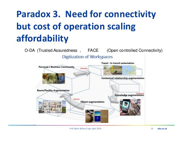 Paradox 3. Need for connectivity but cost of operation scaling affordability 38Prof Mark Skilton Copy right 2014 O-DA (Tru...