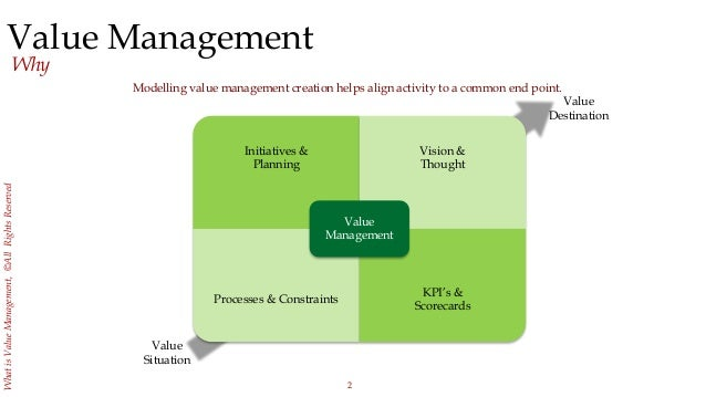value management Key features comprehensive cost and earned-value management integrated cost and schedule information ability to understand.
