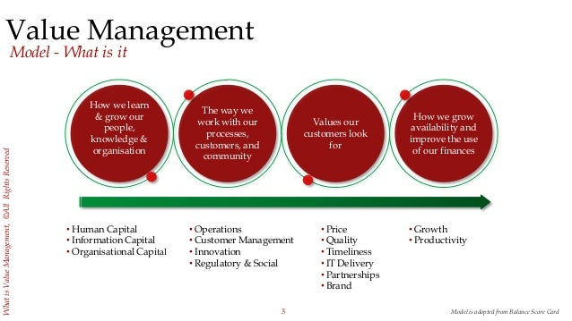 management by values Read articles about leadership - hbs working knowledge: the latest business management research and ideas from hbs faculty.