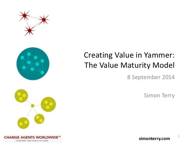 Creating Value in Yammer:  The Value Maturity Model  8 September 2014  Simon Terry  1  simonterry.com
