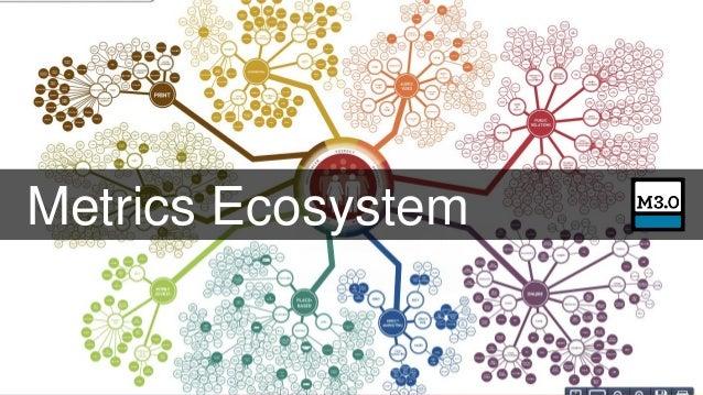 www.luxoft.com Metrics Ecosystem