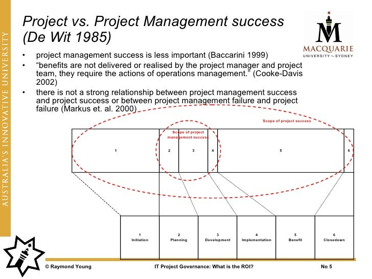 "appraise the viability of project and develop success failure criteria To learn from software development failures,"" sloan management review, 32:1, fall 1990,  the project is seen as a failure: management will only approve the retrospective if its benefits are quantified  very interesting findings on success criteria and stakeholder perspectives for the 72 projects studied."
