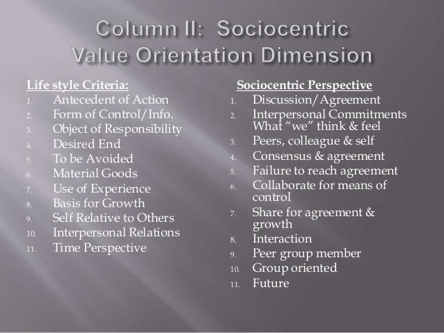 value orientation Their book variations in value orientations (1961) the development of the theory, guided in  the cultural orientations framework similarly focuses on how.