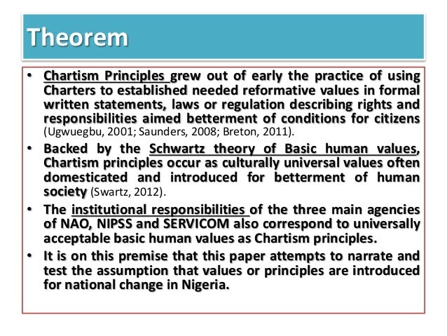 Theorem • Chartism Principles grew out of early the practice of using Charters to established needed reformative values in...
