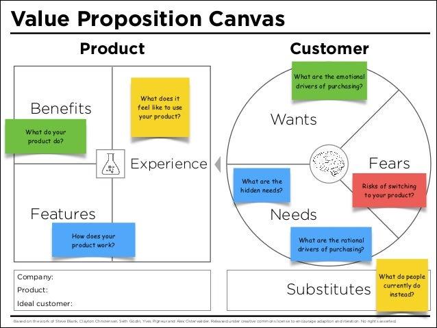 Value Proposition Canvas Slide 3