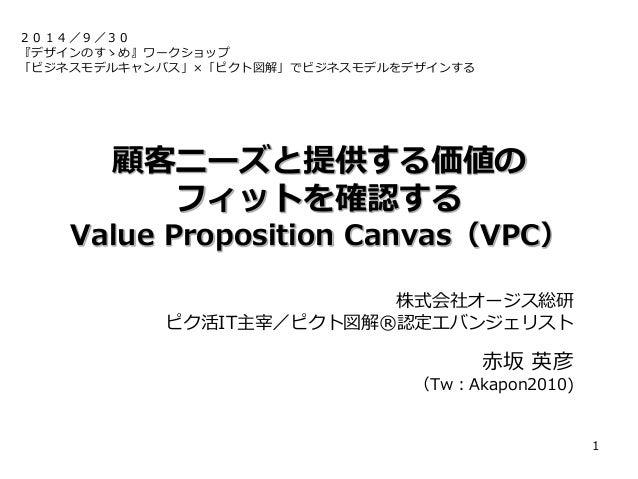 1  2014/9/30  『デザインのすゝめ』ワークショップ  「ビジネスモデルキャンバス」×「ピクト図解」でビジネスモデルをデザインする  顧客ニーズと提供する価値の  フィットを確認する  Value Proposition Canvas...