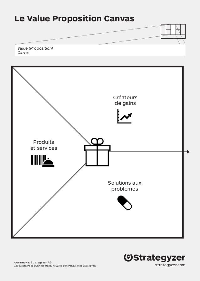 copyright: Strategyzer AG Les créateurs de Business Model Nouvelle Génération et de Strategyzer strategyzer.com Le Value P...