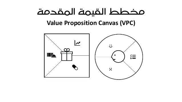 كتاب تصميم القيمة المقدمة pdf