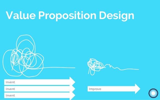 Value Proposition Design Invent ImproveInvent Invent
