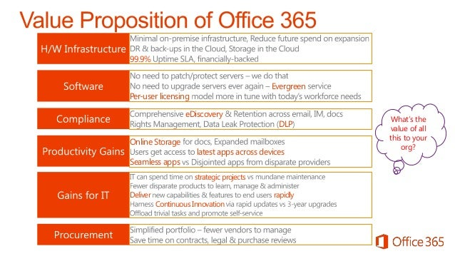 value proposition of office 365