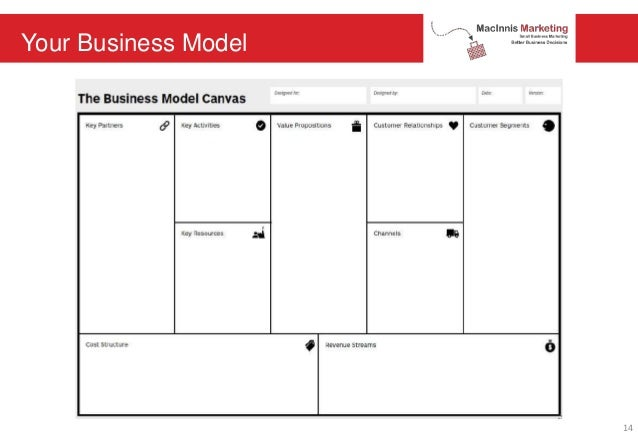 Your Business Model 14