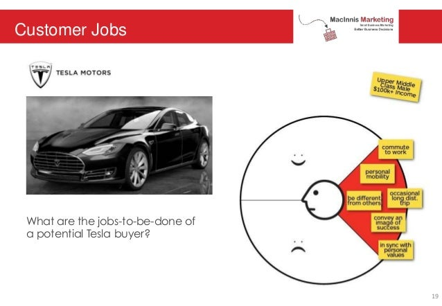 Customer Jobs What are the jobs-to-be-done of a potential Tesla buyer? 19