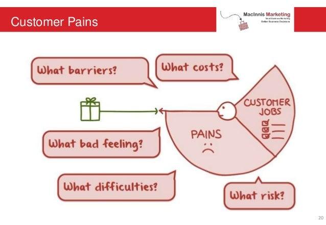 Customer Pains 20
