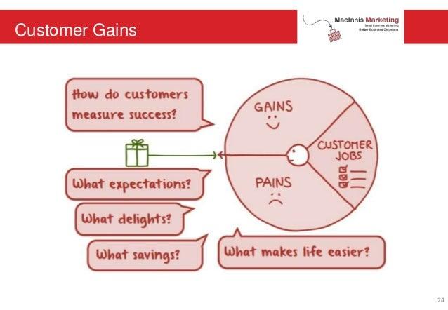 Customer Gains 24