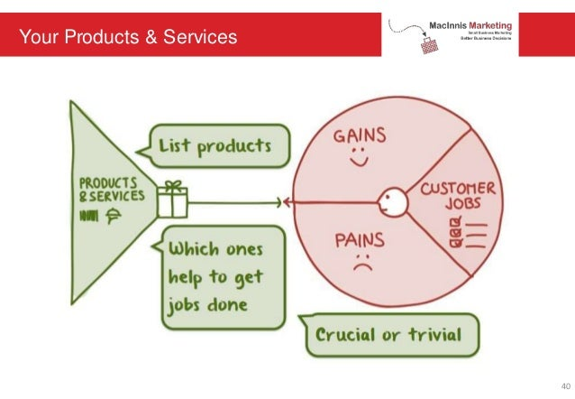 Your Products & Services 40