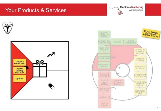 Your Products & Services 41