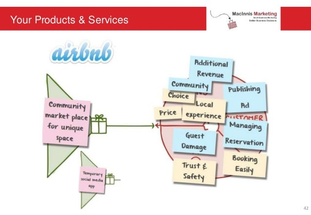 Your Products & Services 42