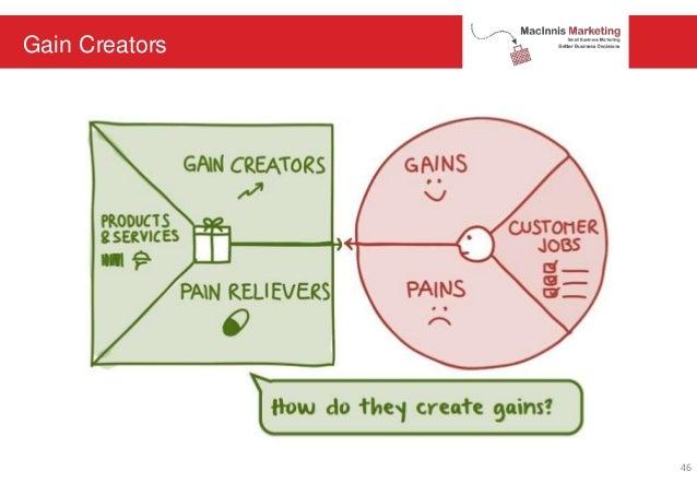 Gain Creators 46