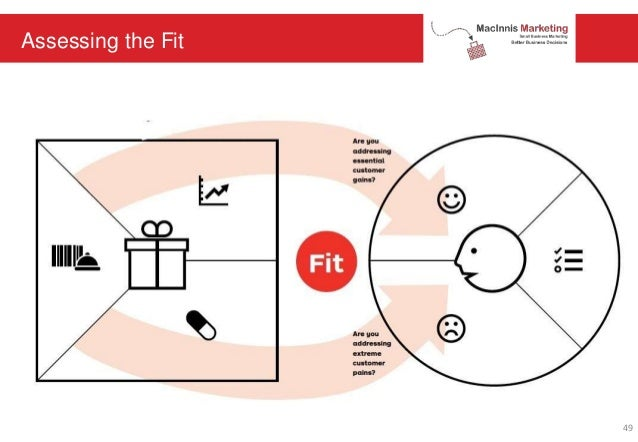 Assessing the Fit 49