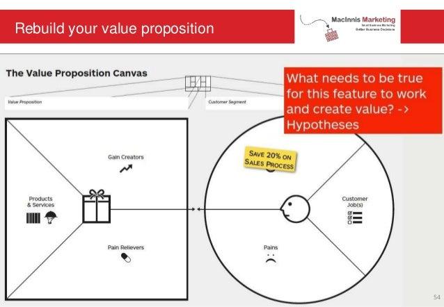 Rebuild your value proposition 54