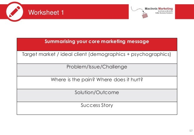 Worksheet 1 Summarising your core marketing message Target market / ideal client (demographics + psychographics) Problem/I...