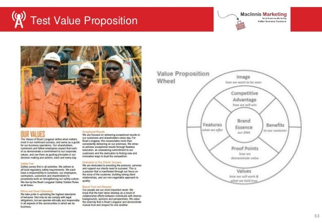 Test Value Proposition 63