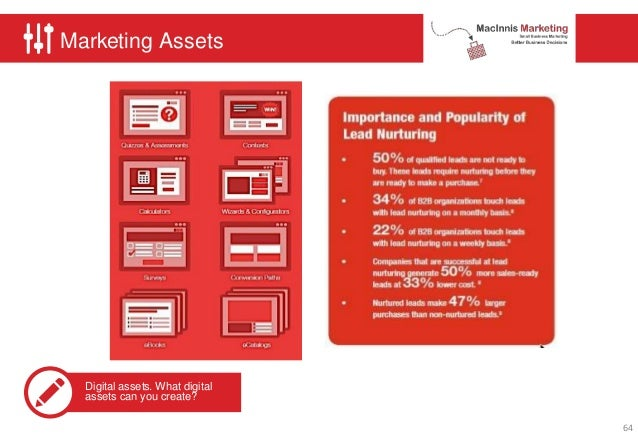Marketing Assets Digital assets. What digital assets can you create? 64