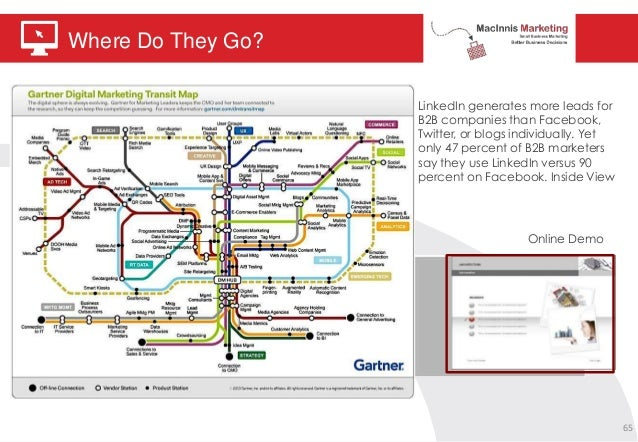 Where Do They Go? LinkedIn generates more leads for B2B companies than Facebook, Twitter, or blogs individually. Yet only ...