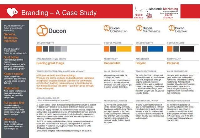 Branding – A Case Study brand strategy digital strategy 69