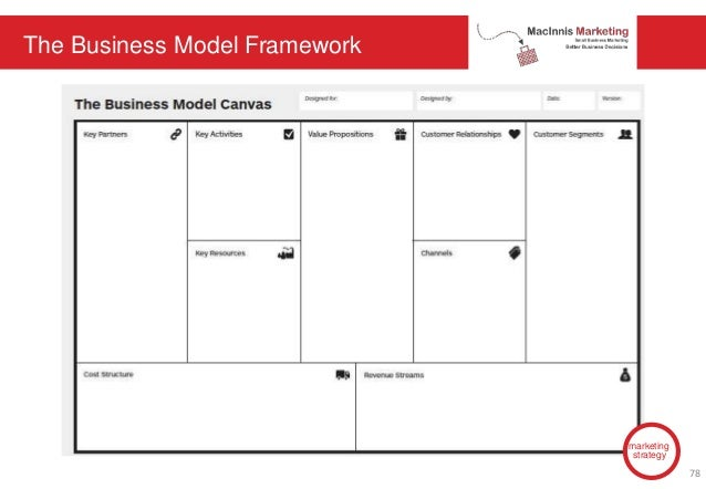 The Business Model Framework marketing strategy 78