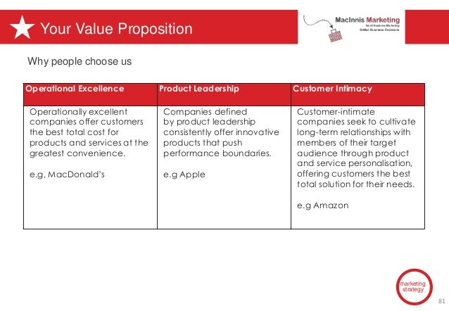 Your Value Proposition marketing strategy Why people choose us Operational Excellence Product Leadership Customer Intimacy...