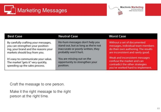 Craft the message to one person. Make it the right message to the right person at the right time. Marketing Messages 83