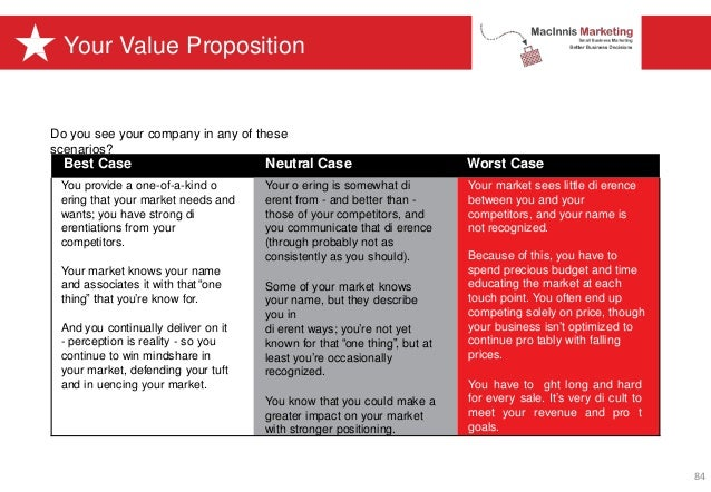 Your Value Proposition Do you see your company in any of these scenarios? Best Case Neutral Case Worst Case You provide a ...