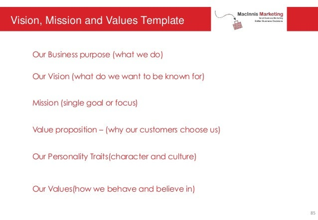 Our Business purpose (what we do) Our Vision (what do we want to be known for) Mission (single goal or focus) Value propos...