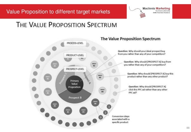 Value Proposition to different target markets 88