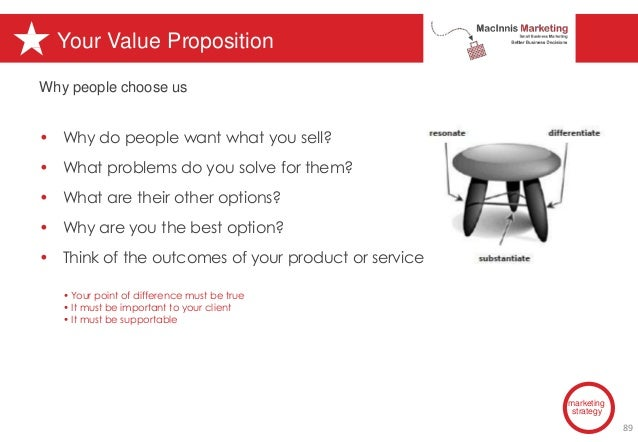Your Value Proposition marketing strategy Why people choose us • Why do people want what you sell? • What problems do you ...