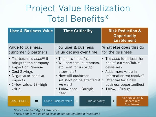 Value Realization Of Initiatives Putting Your Best Project First