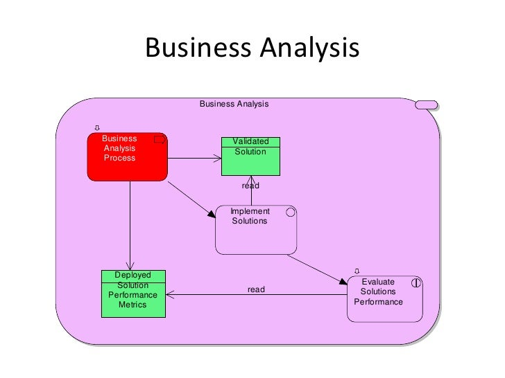 business analysis valuation This book provides a framework for business analysis and has been used by business schools throughout the world it provides a foundation for analysis using four key steps: 1) strategy analysis: identifying a firm's strategy and understanding sources of its competitive advantage 2) accounting .