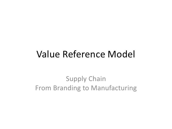 Value Reference Model         Supply ChainFrom Branding to Manufacturing