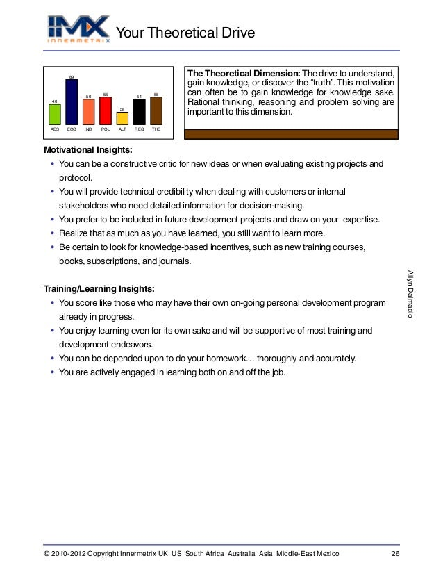 dissertation topics for business students hrm