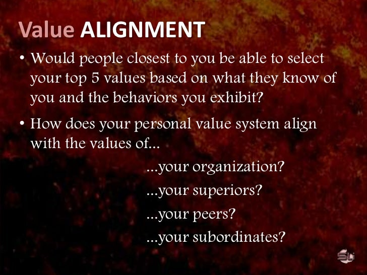 define your fundamental character;