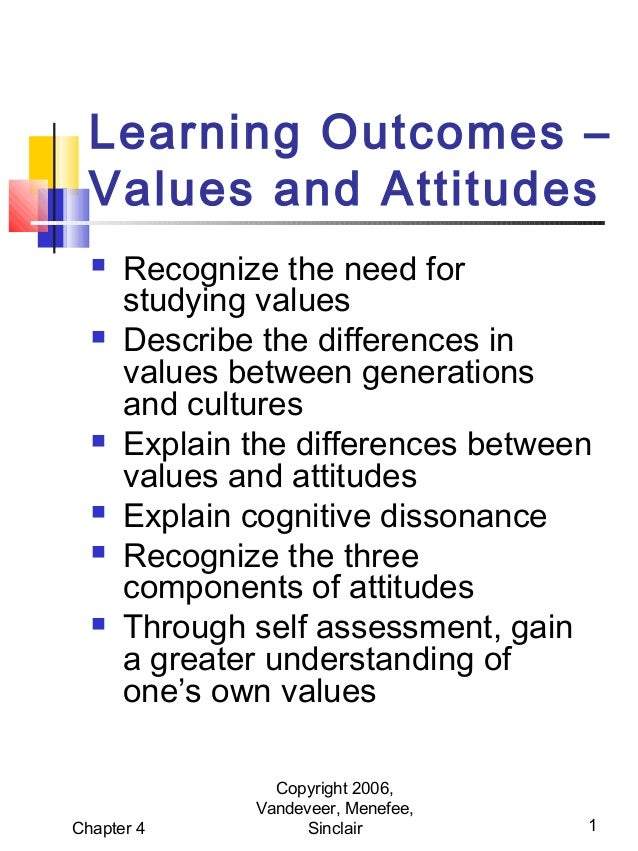 Learning Outcomes – Values and Attitudes            Recognize the need for studying values Describe the differences ...