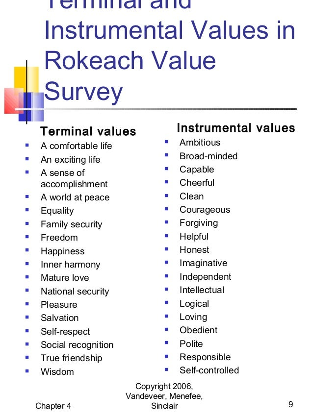 rokeach value survey Finding universal dimensions of individual variation in multicultural studies of values: the rokeach and chinese value surveys michael harris bond chinese university of hong kong shatin, new territories, hong kong both cross-cultural psychology and theories of value would benefit from the empirical identification of value.