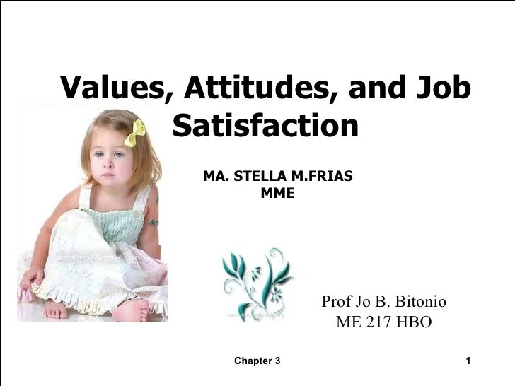 Values, Attitudes, and Job Satisfaction Chapter 3 MA. STELLA M.FRIAS MME Prof Jo B. Bitonio ME 217 HBO